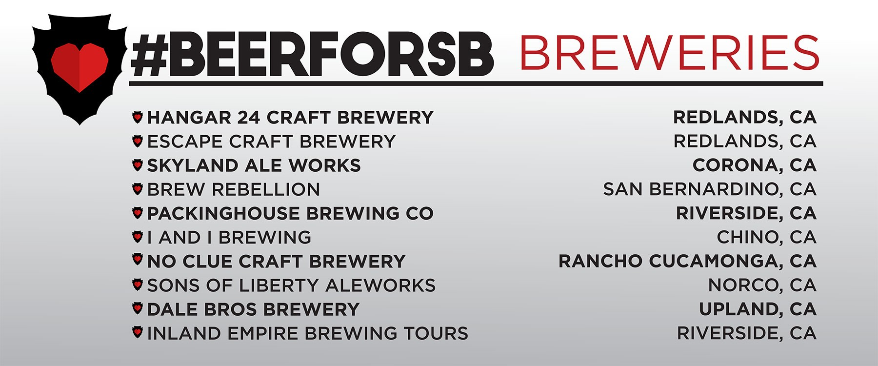 #BeerForSB Participating Breweries