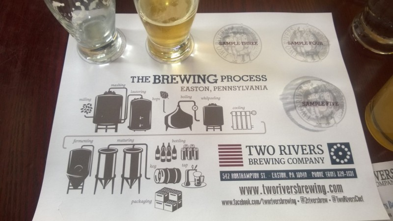 Two Rivers Brewing Beer